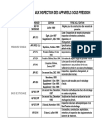 Table Des Normes Insp API Français