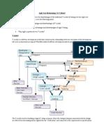 AgileTestMethodologyVsVModel