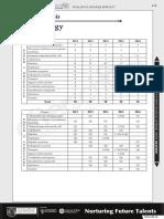 Analisis BIO SPM 2012-2016