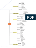 6.-160-NCCAOM-Formula-Map-Jan-2014.pdf