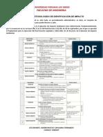 Técnicas o Metodologías de Identificación de Impacto
