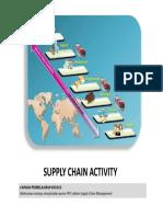 12. Supply Chain Activity