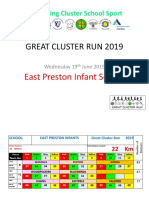 great cluster run 2019 - east preston infants