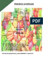 Mapa Mental Composicion Hortalizas
