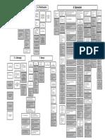 Diagrama de Las Normas ISO 9001-IATF 16949_4-8