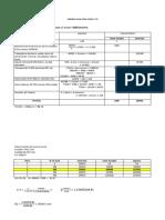 Presupuesto Ejercici o Udo