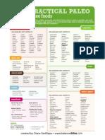 PracticalPaleo_GuidetoPaleoFoods.pdf