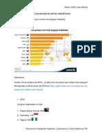 Las lenguas más habladas del mundo