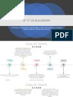Presentación de BlackBerry