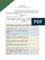 Cuestionario de Actitudes Hacia La Igualdad de Generos