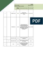 Formato Matriz de Requisitos Legales.