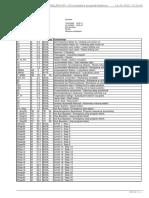 Symbol Table Processing LFI