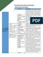 DIVERSIFICACIÓN CURRICULAR DEL ÁREA DE COMUNICACIÓN.docx er.docx