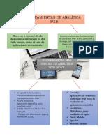 Analitica Web Movil