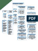 Evidencia 1 El Sistema Financiero Colombiano.pdf