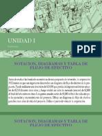 UNIDAD-I.pptx