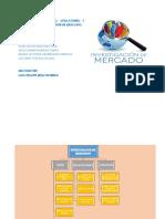 Mapa Conceptual Utilidad Usos y Aplcaciones Modelo