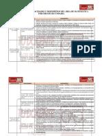 tercer año 2019 COMPETENCIAS (1).pdf