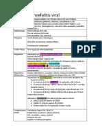 Meningoencefalitis.docx