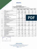 Annual Report Voltas
