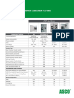 Asco Power Transfer Switch Comparison Features-3149 134689 0