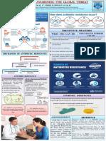 antibiotic resistance.pptx