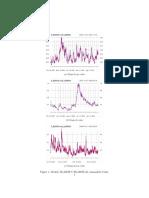 Volatilidad de los precios de los metales