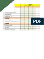 List Kelengkapan Program