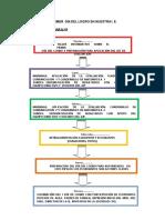 evaluacion día del logro.pdf