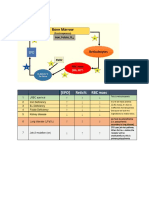 Folate and B12 mechanism
