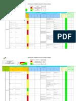 K CC1 101 HSE IPERC 00X Instalaciones de Facilidades Temporales