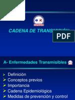 CADENA DE TRANSMISIÓN.ppt