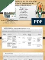 Reglamento de Regimen Academico Institucional de La Unesum