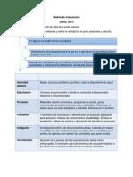 modelos de asesoramiento psicologia laboral