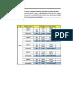 6-RPKPS-Teknik-Penanganan-Limbah-padat-B3-SAP-belum