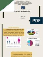 Presentación de Diego Abreu