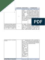 Lista de Chequeo de Buenas Prácticas de Manufactura