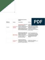 Características Del Taylorismo y Fordismo.