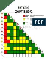 COMPATIBILIDAD.pdf