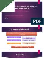 La-Terapia-Familiar-2019.pptx