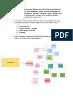 Pregunta Dinamizadora 1 Analisis Financiero