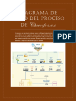 DIAGRAMA DE FLUJO DEL PROCESO DE CHOCOOFE S.docx