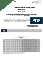 CNSP Delitos 100 Mil Hab 2015 2019_abr19