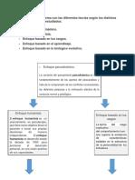 psicologia VII.docx