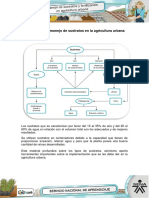 Material_formacion_AA1.pdf