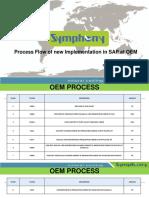 Mrp Run Process