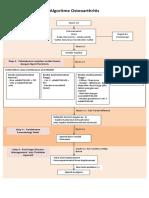 Algoritme Osteoarthritis.docx