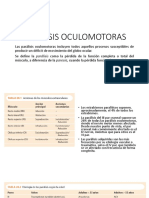 PARÁLISIS OCULOMOTORAS
