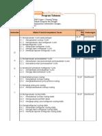 Program Tahunan Administrasi Infrastruktur Jaringan SMK