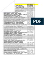 Medical College List
